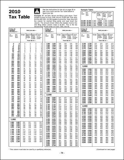 Free Tax Tables 2010 From Formville