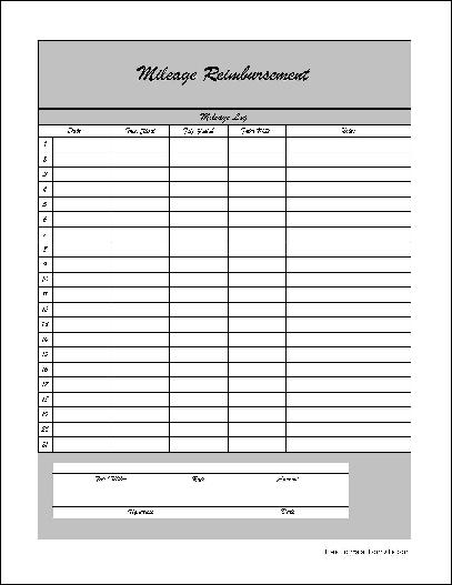 Free Fancy Wide Numbered Row Mileage Reimbursement Form from Formville