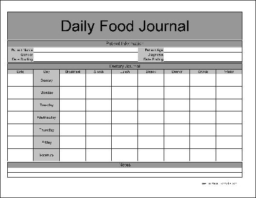 Daily Food Diary Sheets