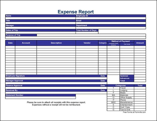 You Can A Pdf Version Of The Detailed Travel Expense Report Form Absolutely Free Also For Small Payment Fully Editable