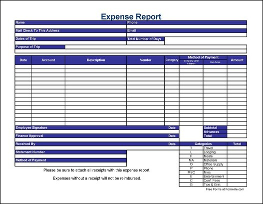 Excel travel expense report template travel expense for Business trip expenses template