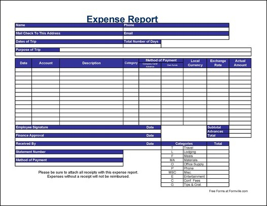 Travel expense form template excel