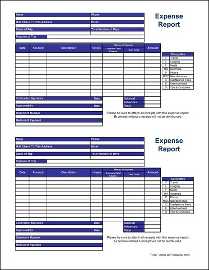 Free Small Basic Contractor Travel Expense Report from Formville