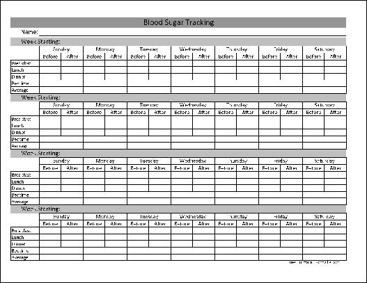 "Blood Sugar Log Sheet The ""blood sugar tracking"